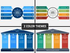 Business Excellence Model PPT Cover slide