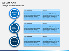 100 Day Plan PPT Slide 1