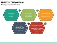 Employee Offboarding PPT Slide 25