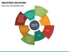 Industrial Relations PPT Slide 21