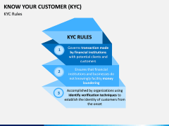 Know Your Customer (KYC) PPT Slide 6
