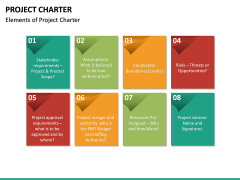Project Charter PPT slide 24