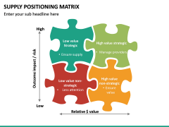 Supply Positioning Matrix PPT Slide 13