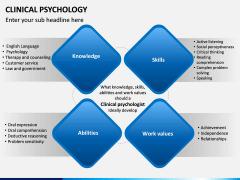 Clinical Psychology PPT slide 9