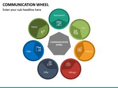 Communication Wheel PPT Slide 17