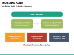 Marketing Audit PPT Slide 27