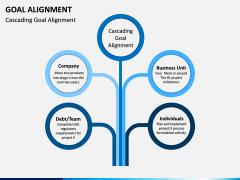 Goal Alignment PPT Slide 7
