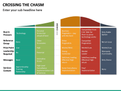 Crossing the Chasm PPT Slide 11