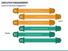 Executive Engagement PPT Slide 13