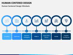 Human Centered Design PPT Slide 7