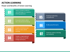 Action Learning PPT Slide 31