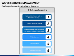 Water Resource Management PPT slide 13