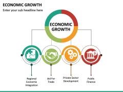 Economic Growth PPT Slide 24
