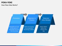 Poka Yoke PPT Slide 7