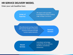 HR Service Delivery Model PPT Slide 11