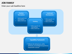 Job Family PPT Slide 9