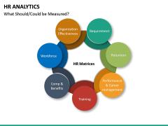 HR Analytics PPT Slide 24