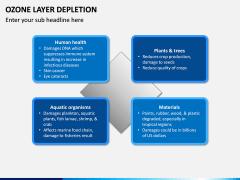 Ozone Layer Depletion PPT Slide 12