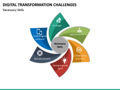 Digital Transformation Challenges PPT Slide 13
