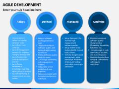 Agile Development PPT Slide 14