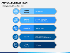 Annual Business Plan PPT Slide 5