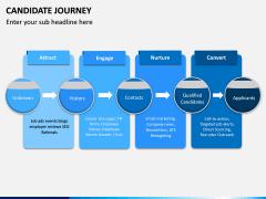 Candidate Journey PPT Slide 11