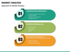 Market Analysis PPT Slide 27
