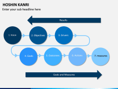Hoshin Kanri PPT Slide 10