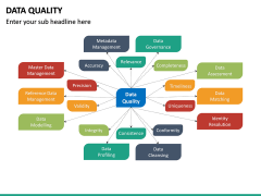 Data Quality PPT Slide 19