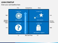Lean Startup PPT Slide 19