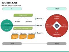 Business Case PPT slide 22