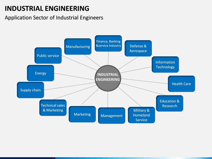 Industrial Engineering Powerpoint Template Sketchbubble