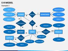 E-R Model PPT Slide 6