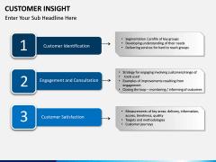 Customer Insight PPT Slide 18