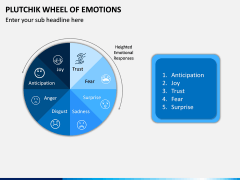 Plutchik Wheel of Emotions PPT Slide 7