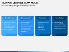 High Performance Team Model PPT Slide 4
