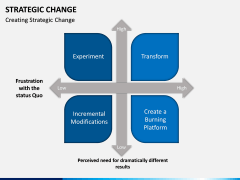 Strategic Change PPT slide 9