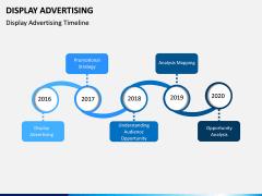 Display Advertising PPT Slide 4