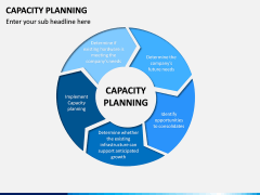 Capacity Planning PPT Slide 3