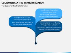 Customer Centric Transformation PPT Slide 4