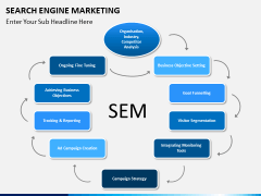 Search engine marketing PPT slide 7