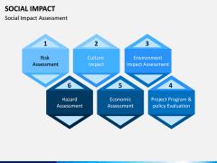Social Impact PPT Slide 9