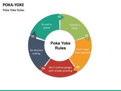 Poka Yoke PPT Slide 18