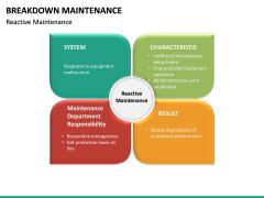 Breakdown Maintenance PPT Slide 23