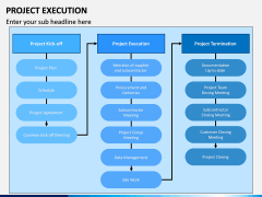 Project Execution PPT Slide 11