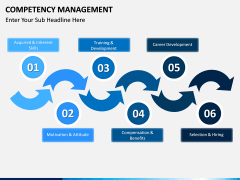 Competency Management PPT Slide 14