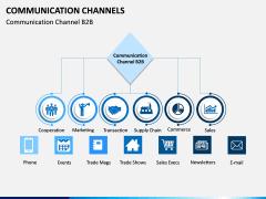 Communication Channels PPT Slide 15