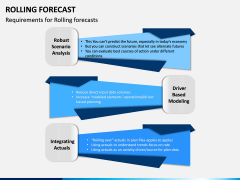 Rolling Forecast PPT Slide 6