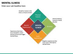 Mental illness PPT Slide 17