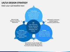 UX/UI Design Strategy PPT Slide 8